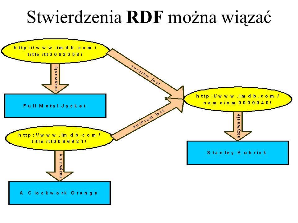 Przykłady stwierdzeń w RDF