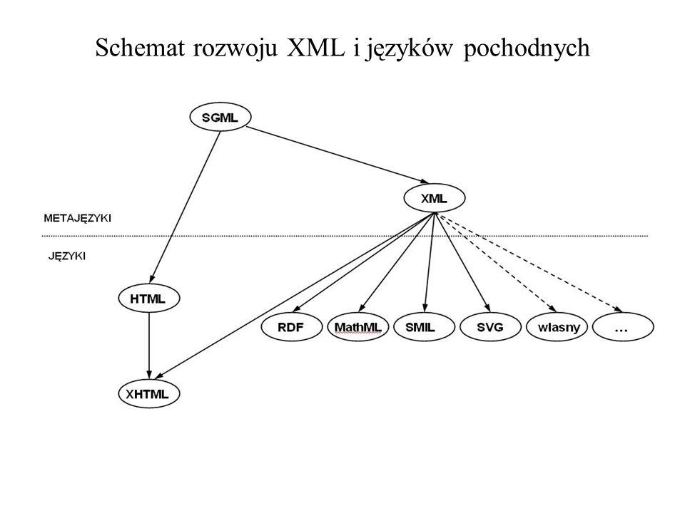 XML (eXtensible Markup Language), czyli rozszerzalny język znaczników ma niewątpliwie swoje źródło w innym języku znaczników – SGML (Standard Generalized Markup Language).