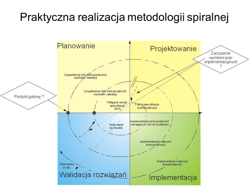 Praktyczna realizacja metodologii spiralnej