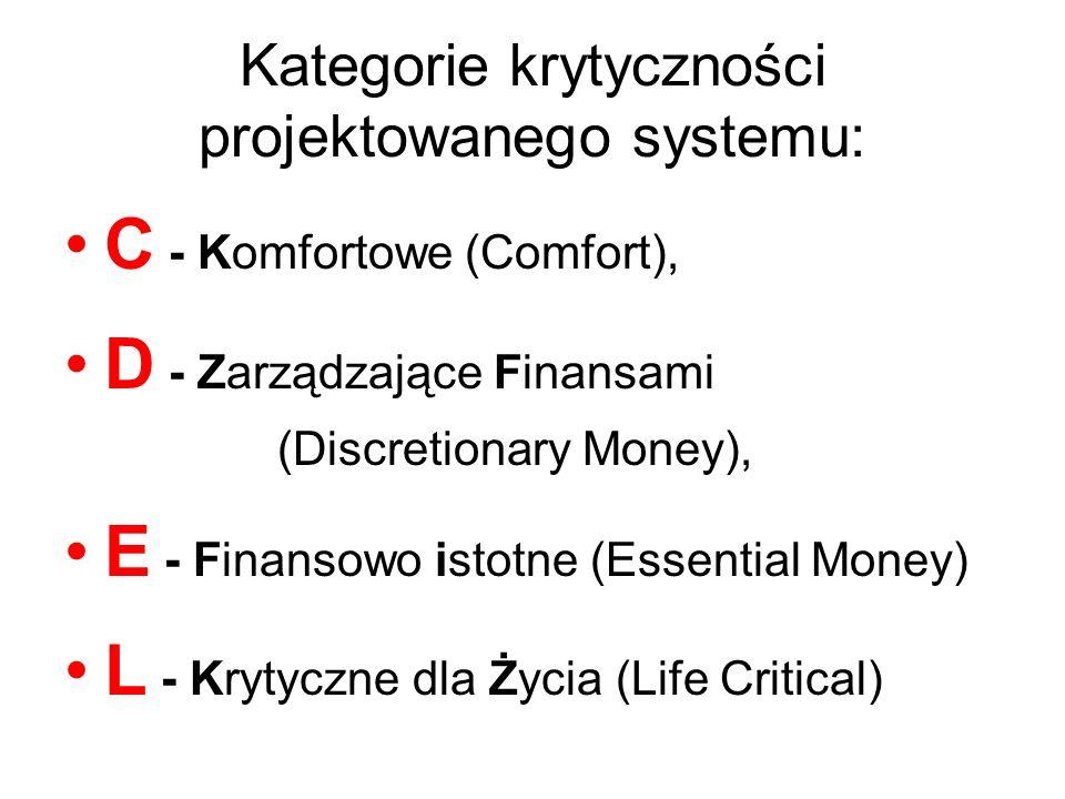 Kategorie krytyczności projektowanego systemu: C - Komfortowe (Comfort), D - Zarządzające Finansami (Discretionary Money), E - Finansowo istotne (Esse