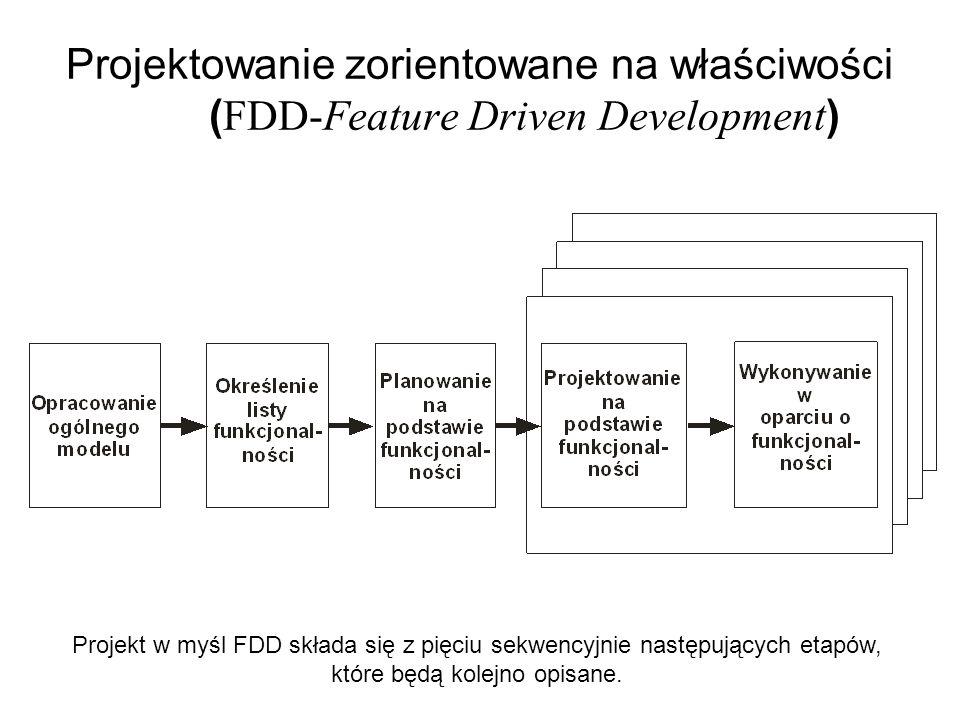 Projektowanie zorientowane na właściwości ( FDD-Feature Driven Development ) Projekt w myśl FDD składa się z pięciu sekwencyjnie następujących etapów,