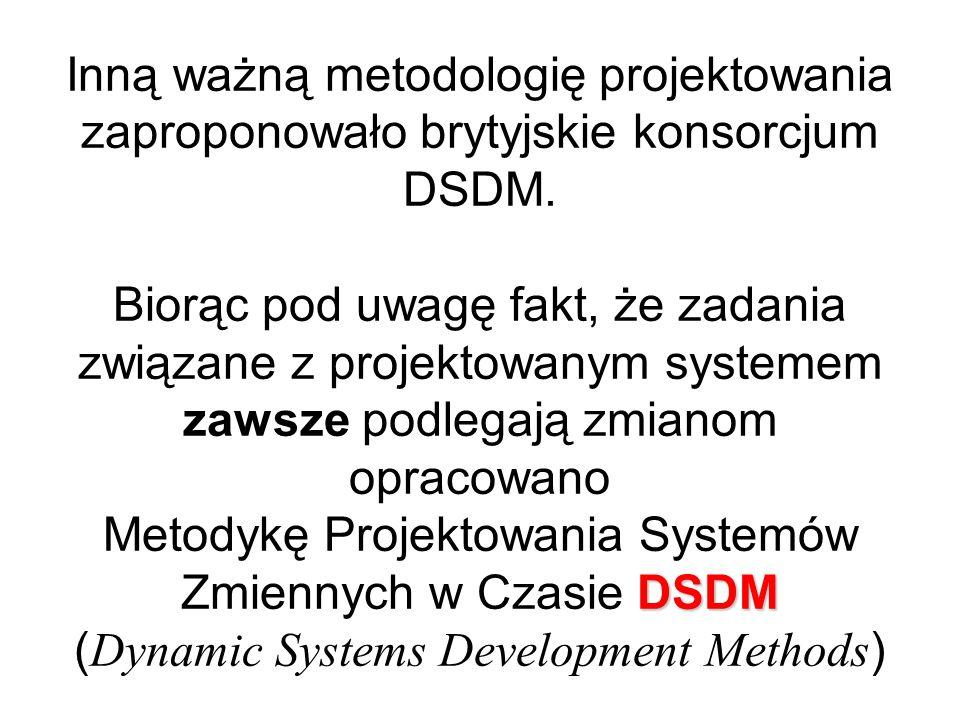 DSDM Inną ważną metodologię projektowania zaproponowało brytyjskie konsorcjum DSDM. Biorąc pod uwagę fakt, że zadania związane z projektowanym systeme