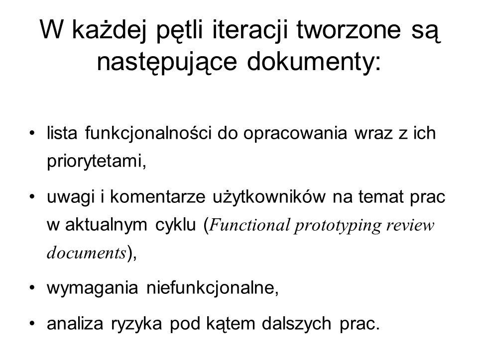W każdej pętli iteracji tworzone są następujące dokumenty: lista funkcjonalności do opracowania wraz z ich priorytetami, uwagi i komentarze użytkownik