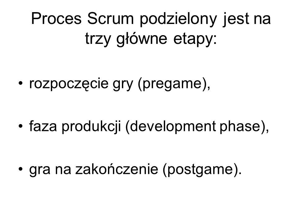 Proces Scrum podzielony jest na trzy główne etapy: rozpoczęcie gry (pregame), faza produkcji (development phase), gra na zakończenie (postgame).