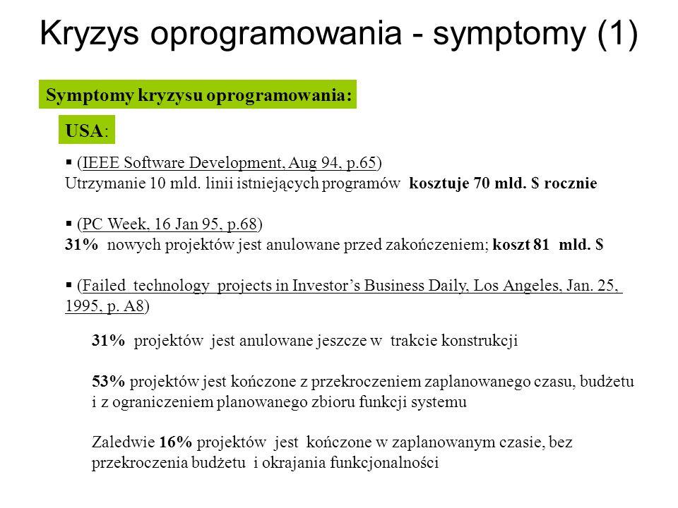 Kryzys oprogramowania - symptomy (1) USA: (IEEE Software Development, Aug 94, p.65) Utrzymanie 10 mld.
