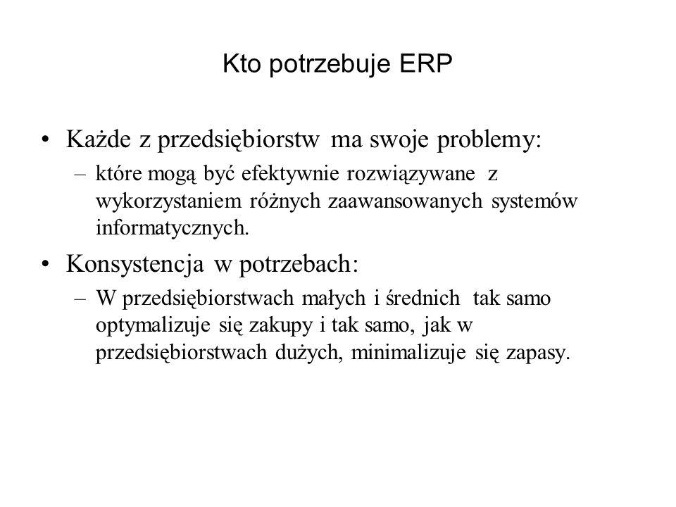Kto potrzebuje ERP Każde z przedsiębiorstw ma swoje problemy: –które mogą być efektywnie rozwiązywane z wykorzystaniem różnych zaawansowanych systemów