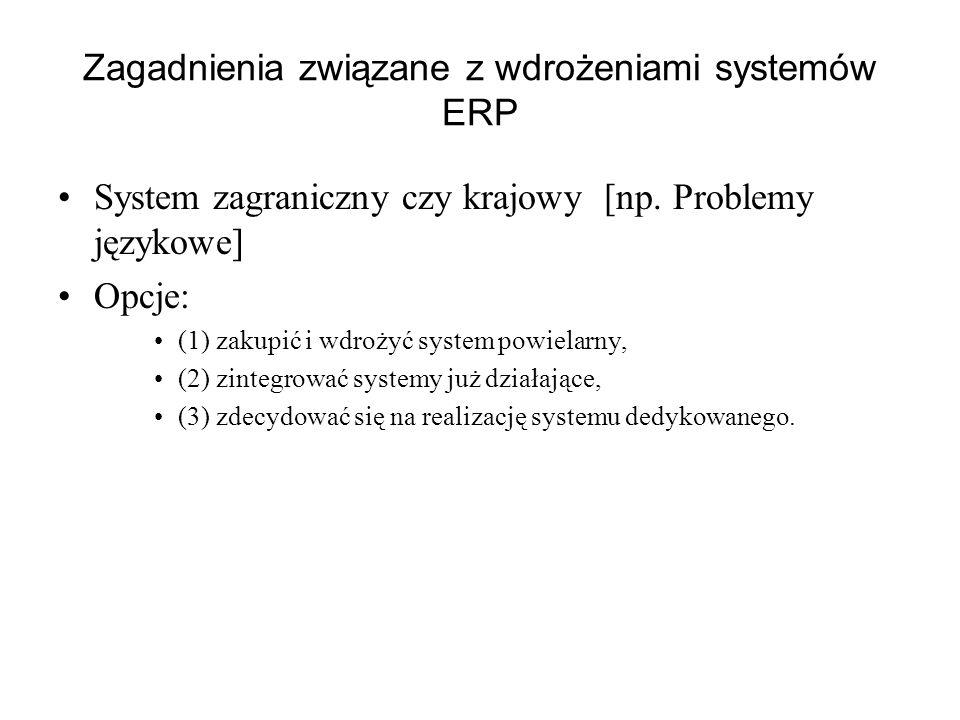 Zagadnienia związane z wdrożeniami systemów ERP System zagraniczny czy krajowy [np. Problemy językowe] Opcje: (1) zakupić i wdrożyć system powielarny,