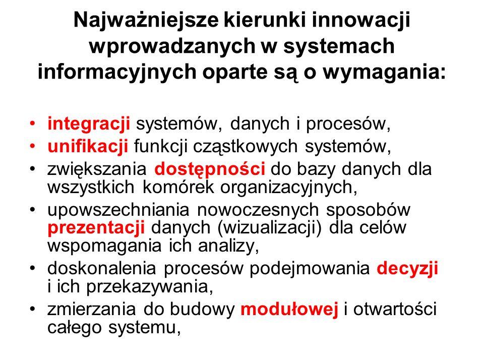 Najważniejsze kierunki innowacji wprowadzanych w systemach informacyjnych oparte są o wymagania: integracji systemów, danych i procesów, unifikacji fu