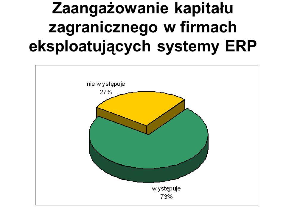 Zaangażowanie kapitału zagranicznego w firmach eksploatujących systemy ERP