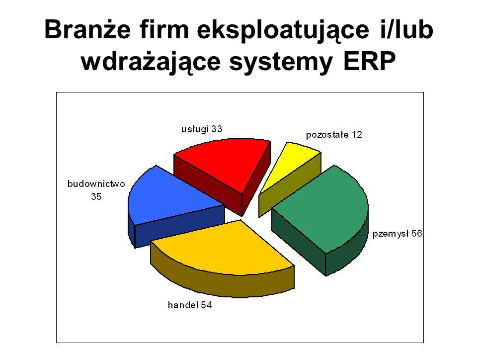 Branże firm eksploatujące i/lub wdrażające systemy ERP