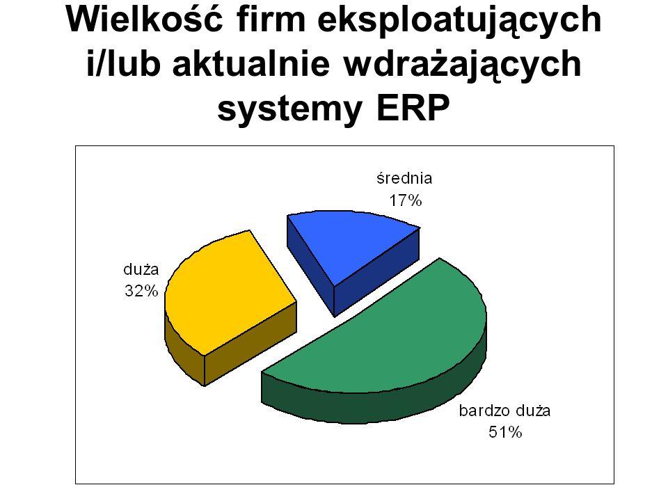 Wielkość firm eksploatujących i/lub aktualnie wdrażających systemy ERP
