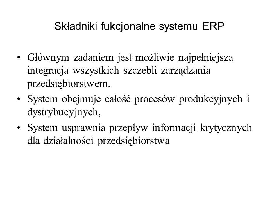 Składniki fukcjonalne systemu ERP Głównym zadaniem jest możliwie najpełniejsza integracja wszystkich szczebli zarządzania przedsiębiorstwem. System ob