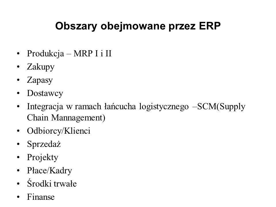 Obszary obejmowane przez ERP Produkcja – MRP I i II Zakupy Zapasy Dostawcy Integracja w ramach łańcucha logistycznego –SCM(Supply Chain Mannagement) O