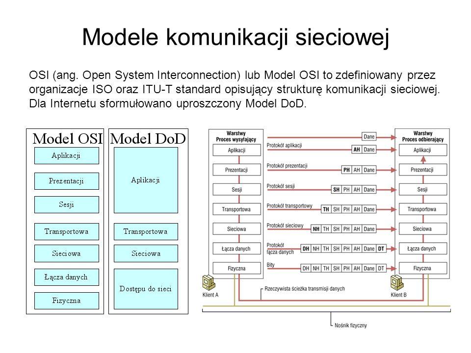 Modele komunikacji sieciowej OSI (ang. Open System Interconnection) lub Model OSI to zdefiniowany przez organizacje ISO oraz ITU-T standard opisujący