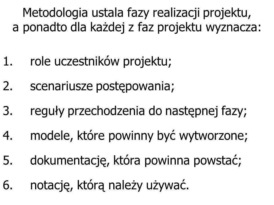 Metodologia Metodologia Metodologia Metodologia wspomaga modelowanie dziedziny problemowej stanowiącej przedmiot projektowanego systemu.