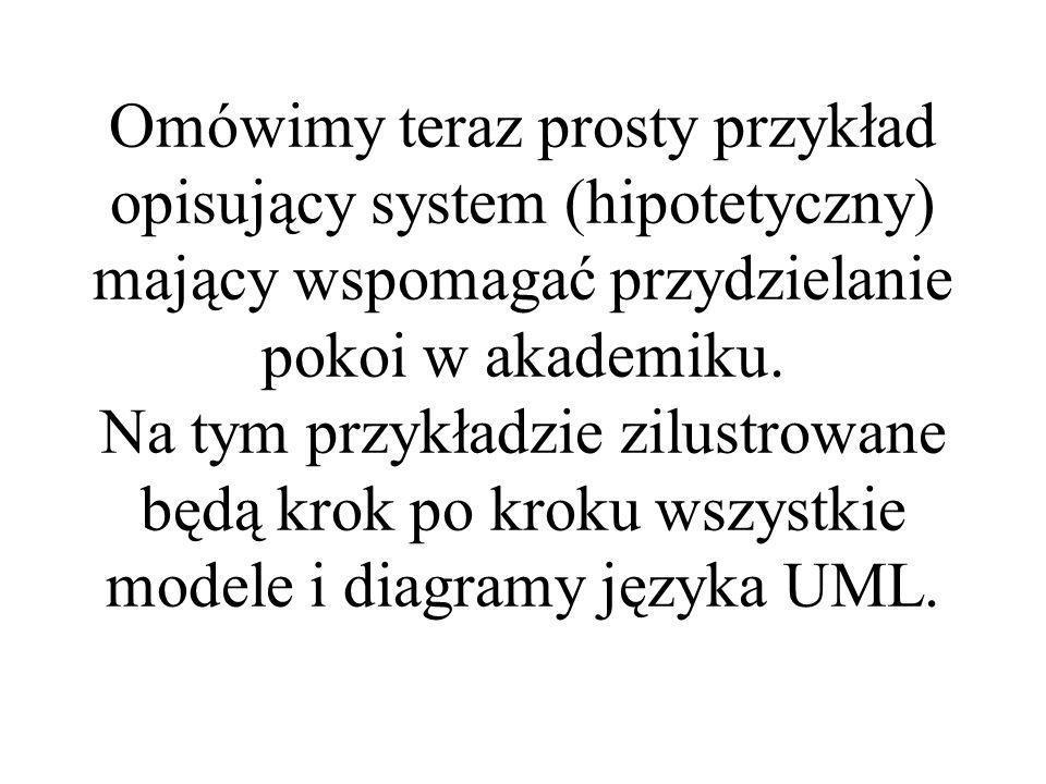 Zestawienie przykładowych narzędzi CASE obsługujących notację UML.