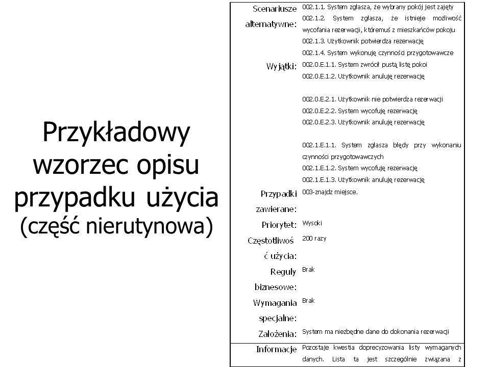 Diagramom towarzyszą opisy. Obok podano przykładowy wzorzec opisu przypadku użycia (część rutynowa)