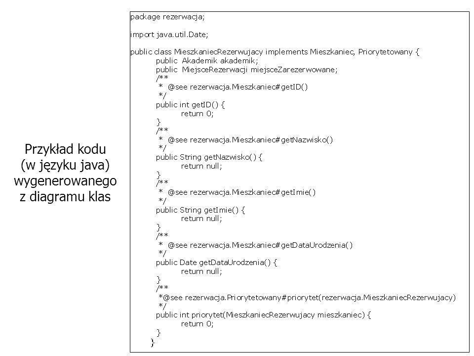 kodu programu Diagram klas umożliwia już wygenerowanie kodu programu, który uwzględnia wyodrębnione klasy i ich właściwości. Ta część kodu opisuje sta