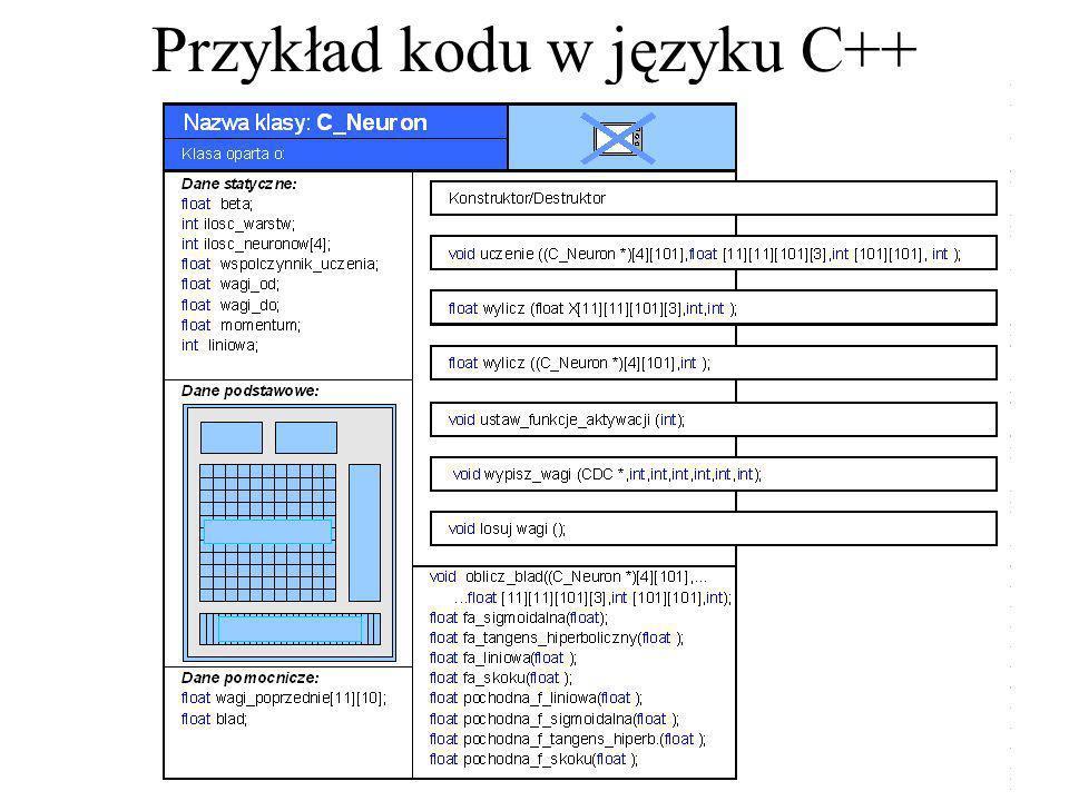 Przykład kodu (w języku java) wygenerowanego z diagramu klas