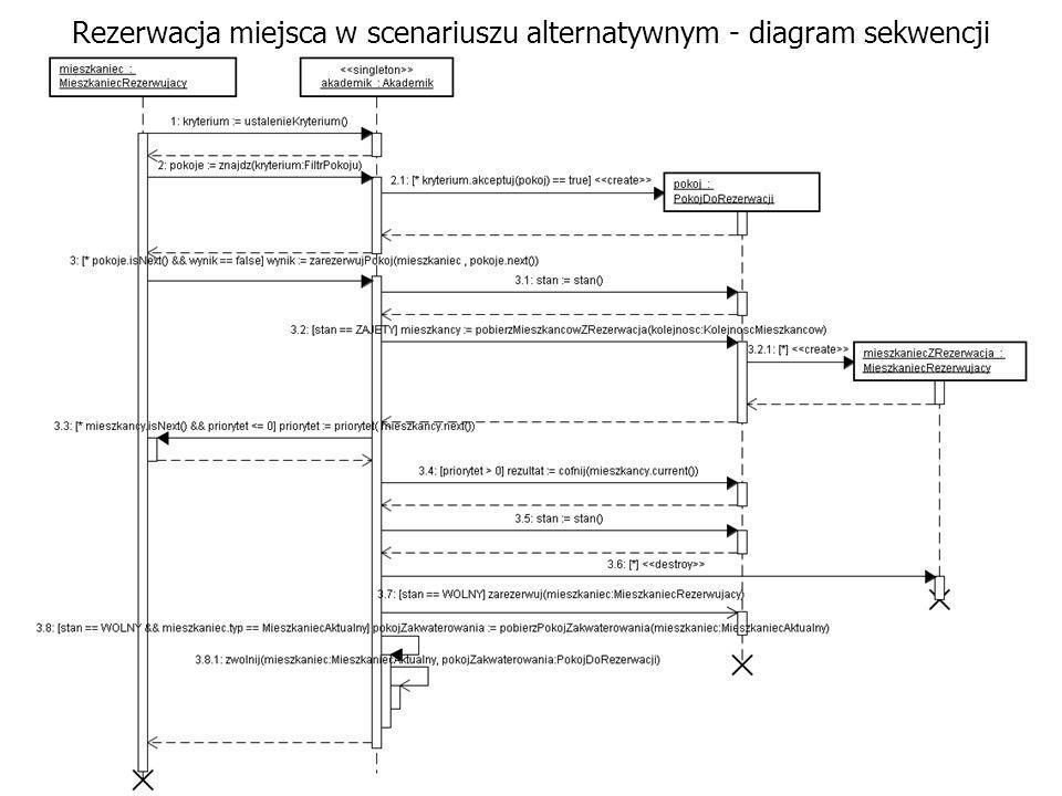 Diagram sekwencji