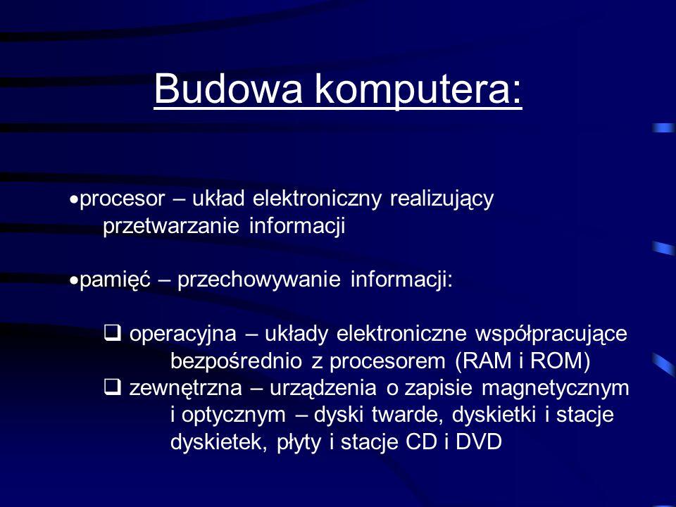 Typy komputerów Osobiste - stacjonarne i przenośne Stacje robocze Serwery Minikomputery – obsługa terminali (IBM AS/400) Mainframes – komputery centralne (Intel Red: 10 000 procesorów, ~10 12 operacji/s) Superkomputery (IBM Blue Gene: 1 milion procesorów, ~ 10 15 operacji/s) Komputery specjalne i specjalizowane