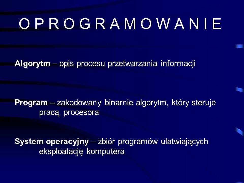układy i urządzenia do przesyłania informacji: magistrale porty karta sieciowa modem urządzenia do wprowadzania i wyprowadzania informacji (zmiana kod