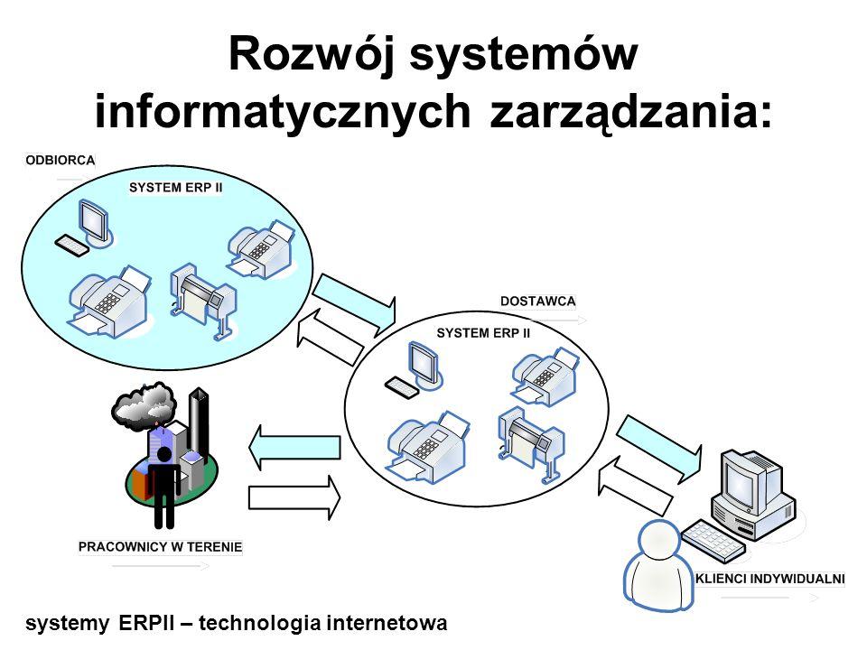 Rozwój systemów informatycznych zarządzania: systemy ERP