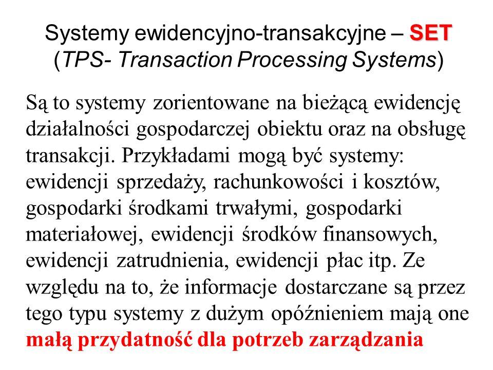 Ewolucja systemów informatycznych do wspomagania zarządzania SET - Systemy ewidencyjno- transakcyjne SID - Systemy informacyjno- decyzyjne SWD - Syste