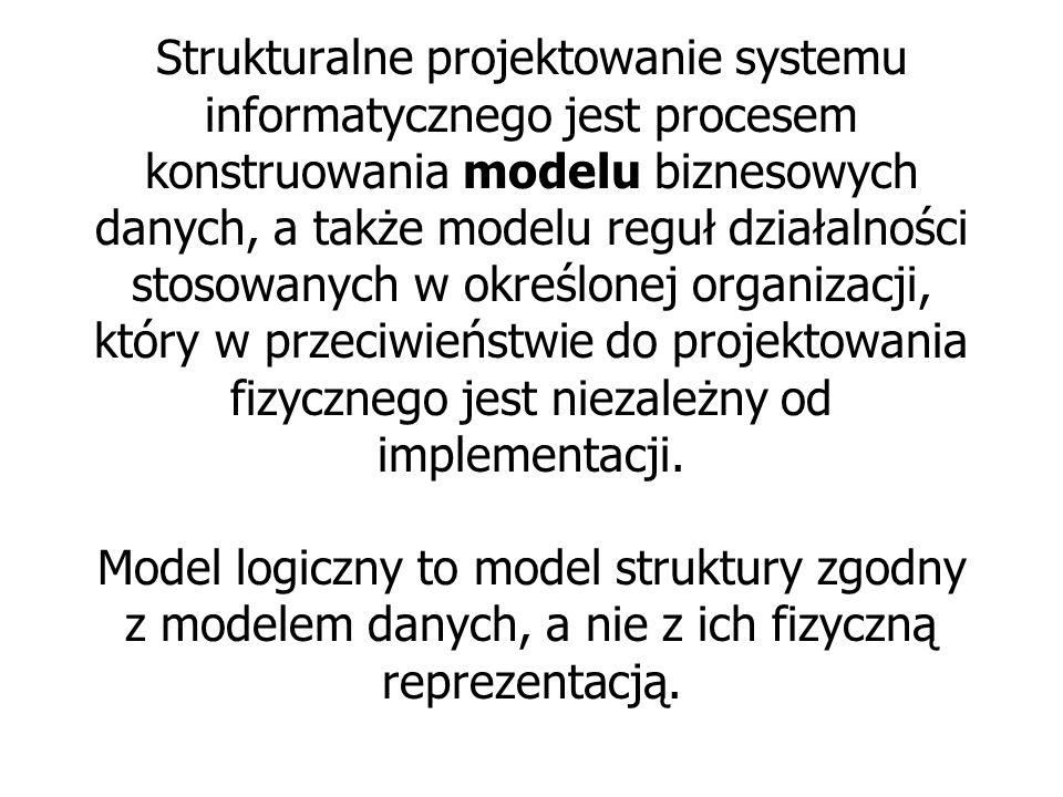 Strukturalne projektowanie systemu informatycznego jest procesem konstruowania modelu biznesowych danych, a także modelu reguł działalności stosowanyc