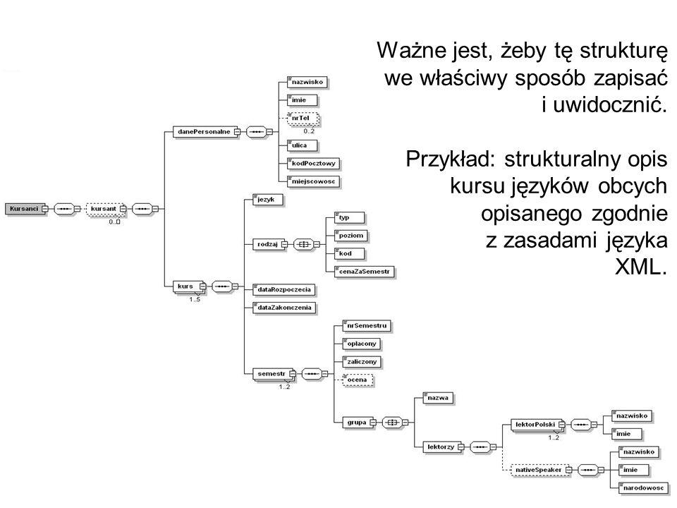 Ważne jest, żeby tę strukturę we właściwy sposób zapisać i uwidocznić. Przykład: strukturalny opis kursu języków obcych opisanego zgodnie z zasadami j