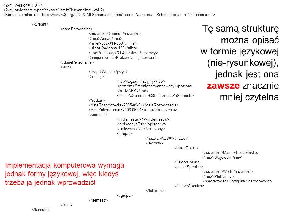Sosna Anna 602-314-053 Radosna 123 31-455 Kraków Włoski Egzaminacyjny Średniozaawansowany AES 639.00 2005-09-01 2006-06-01 1 Tak Nie AES01 Mandryk Woj
