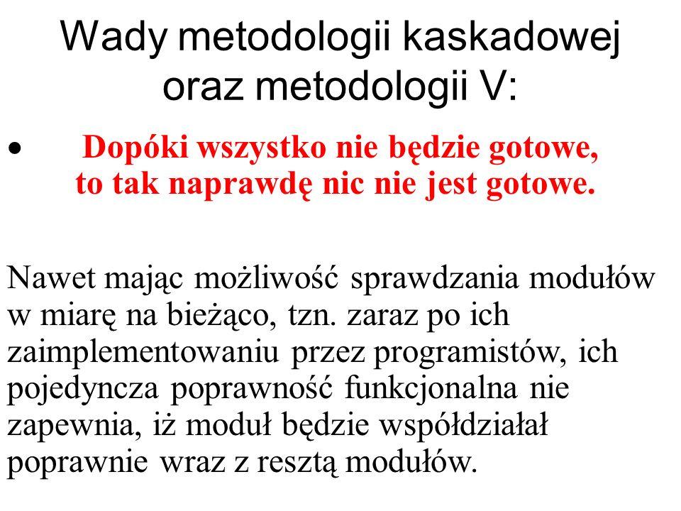 Metodologia V Decyzja o budowie Zaakceptowane oprogramowania oprogramowanie Definicja wymagań użytkownika Testowanie akceptacji użytkowników Definicja
