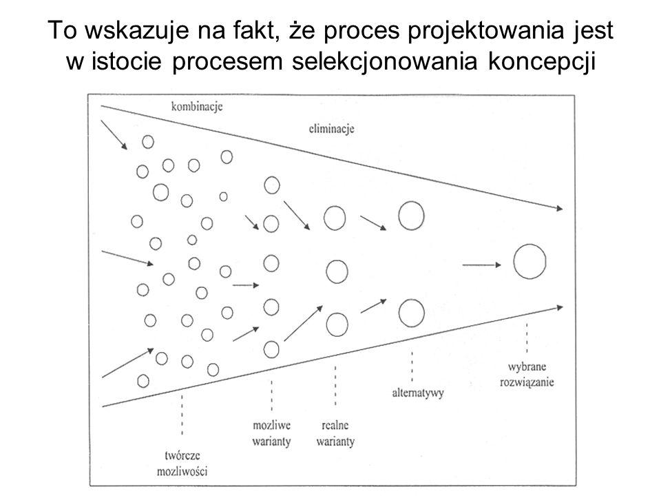 modeli Przy projektowaniu zgodnym z metodologią spiralną mamy w istocie stale do czynienia z procesem budowy coraz doskonalszych modeli rozważanego sy