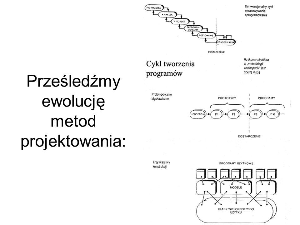 Oczywiście proces ten w szczegółach jest bardziej skomplikowany, z czasowym nakładaniem się na siebie poszczególnych faz, ale nie ma potrzeby w tym mo
