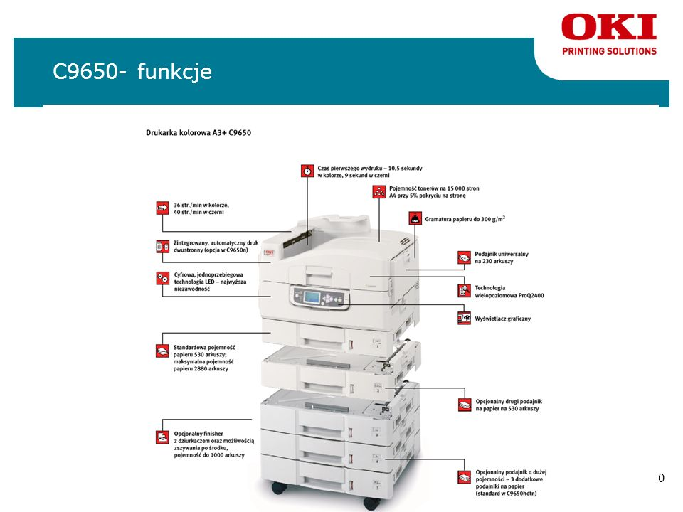 9 C9650- podstawowe cechy nDla grup roboczych ok. 20 użytkowników i więcej nSzeroki wachlarz obsługiwanych nośników i formatów nObsługa ciężkiego papi