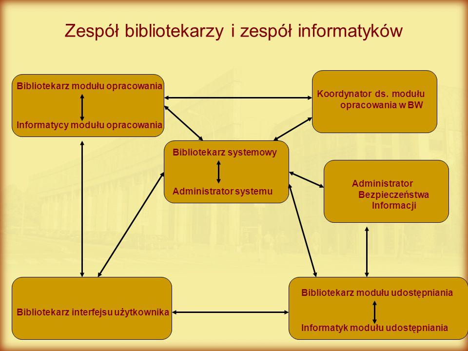 Bibliotekarz systemowy Zespół bibliotekarzy i zespół informatyków Administrator systemu Bibliotekarz modułu opracowania Informatycy modułu opracowania