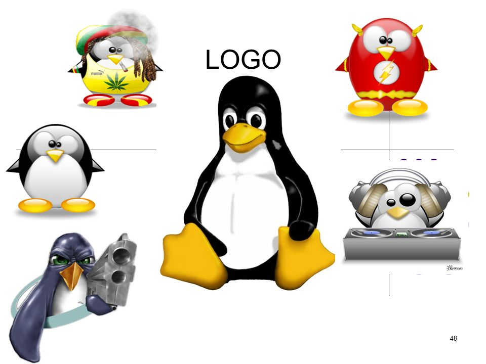 47 Budowa Linuxa 1. jądro – zarządza urządzeniami oraz uruchamia programy 2. powłoka, jest to interfejs służący do przekazywania poleceń do jądra w ce
