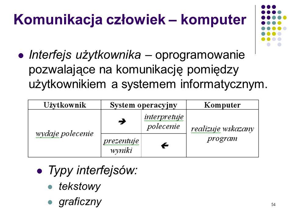 53 Funkcje systemu operacyjnego zapewnienie komunikacji pomiędzy człowiekiem użytkującym system komputerowy a komputerem, zarządzanie procesami (proce