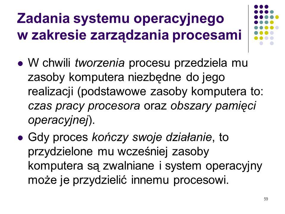 58 Procesy w systemie Windows