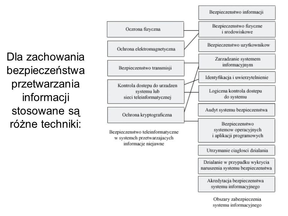techniczne organizacyjne Na tworzenie warunków bezpieczeństwa systemów komputerowych w firmie składają się działania techniczne i działania organizacy