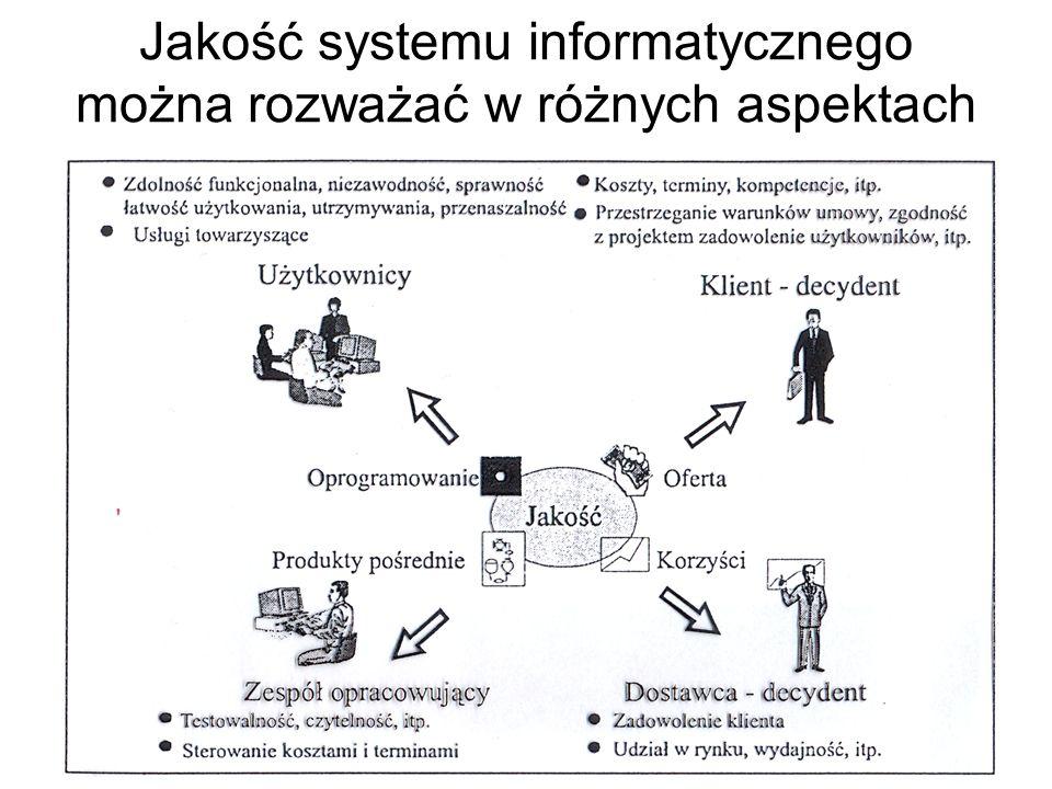 Punkt równowagi zależy od stopnia krytyczności zabezpieczanego systemu