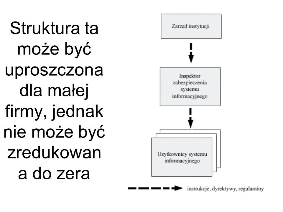 W zakresie działań organizacyjnyc h trzeba zapewnić bezpieczeństw o informacji poprzez odpowiednią strukturę służb informacyjnych :
