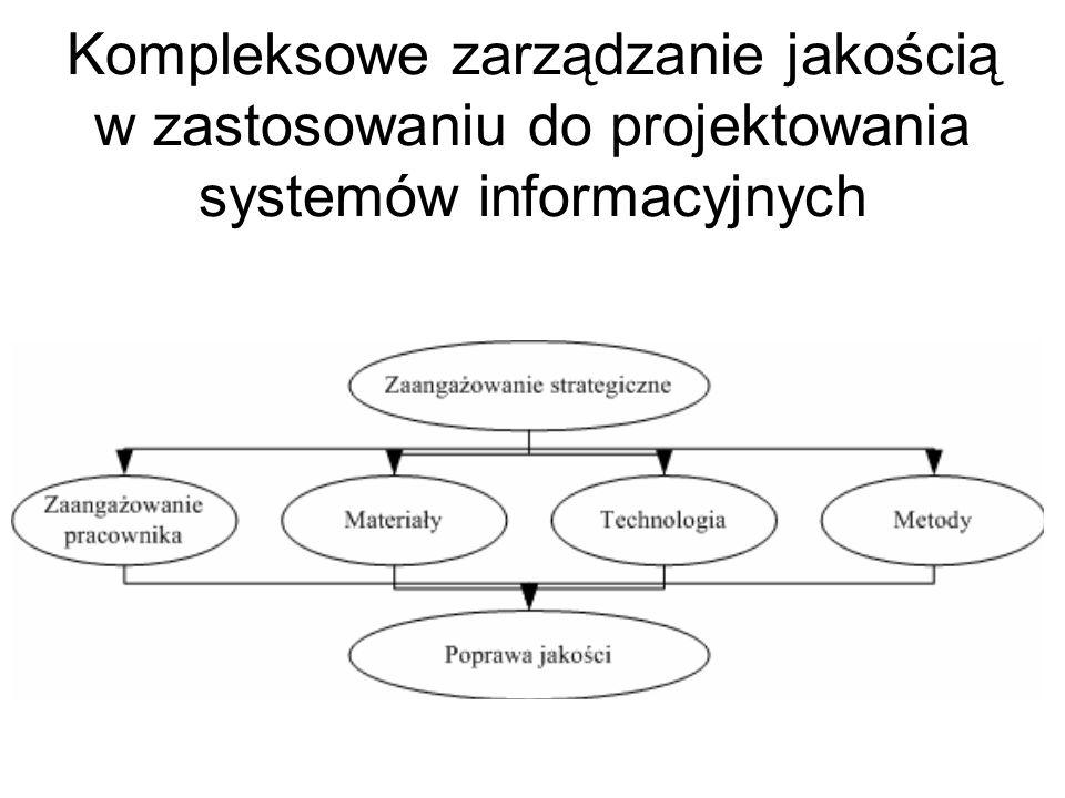 Jakość systemu informatycznego można rozważać w różnych aspektach