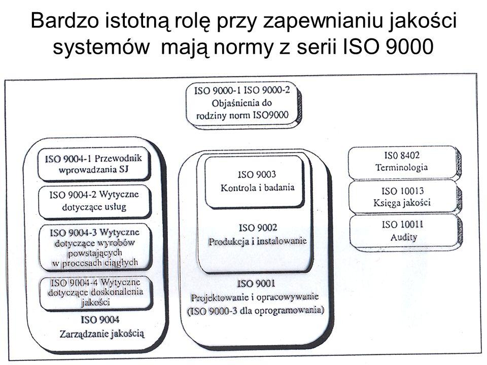 Wymagania określające jakość systemów informatycznych dzielą się na 4 kategorie