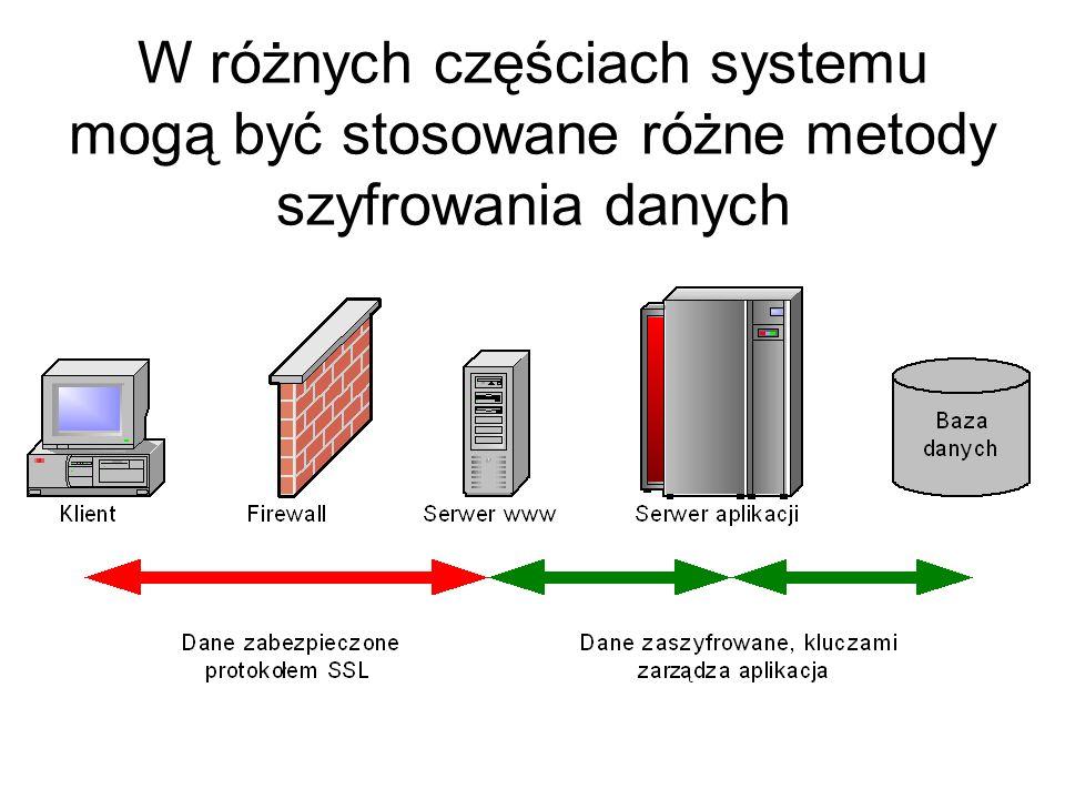 Szyfrowane powinny być nie tylko przesyłane komunikaty, ale także dane przechowywane w bazie danych