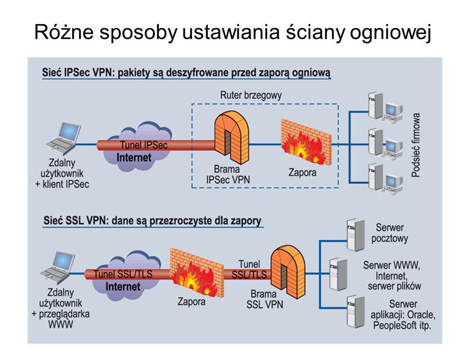 ściany ogniowe Dlatego nagminnie stosuje się tzw. ściany ogniowe (firewall) Najczęstszym źródłem zagrożeń dla systemu informatycznego jest świat zewnę