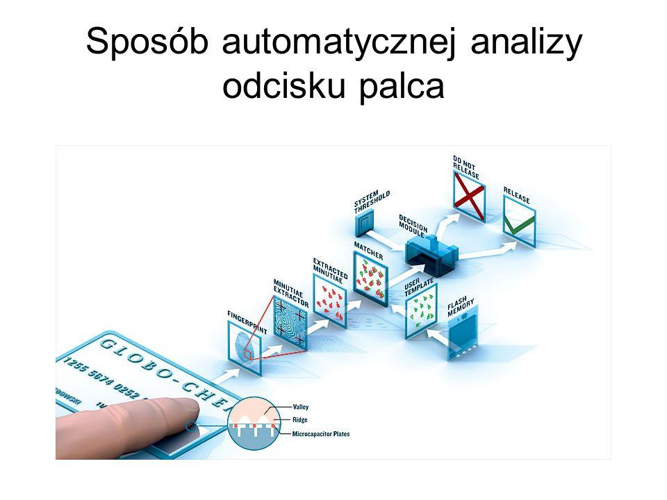 Tymi metodami da się zabezpieczać dostęp do różnych systemów oraz usług