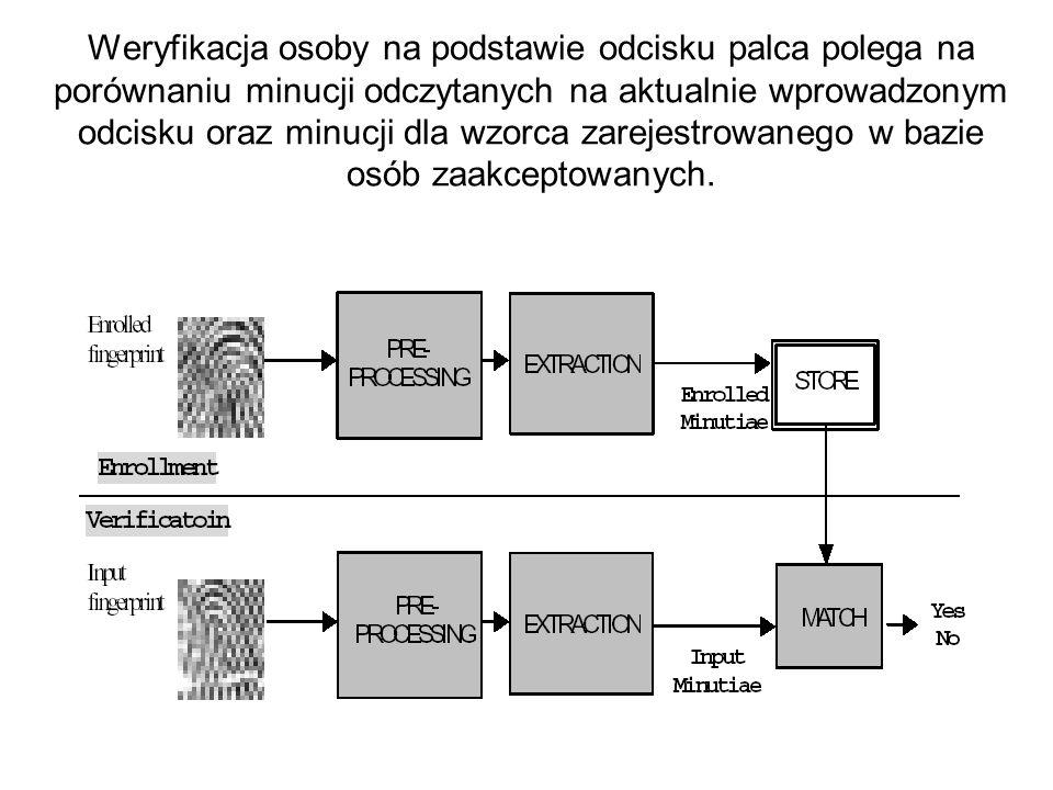 Przy korzystaniu z odcisków palców jako z kryterium identyfikacji osób trzeba sobie zdawać sprawę z konieczności oczyszczania komputerowego rejestrowa