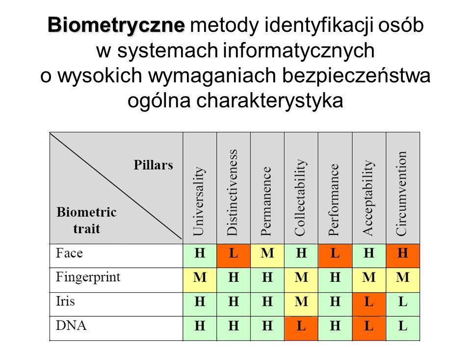 Liczne zalety ma identyfikacja oparta o badanie DNA