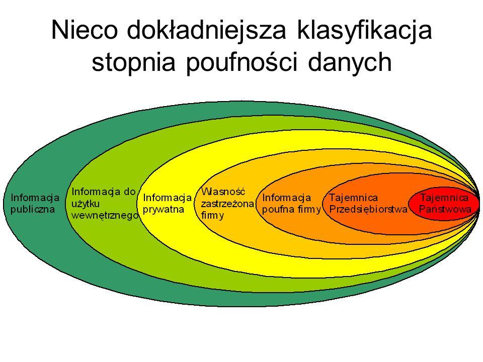 Głównym kryterium przy tworzeniu hierarchii ważności zasobów jest ich wpływ na funkcjonowanie systemu: zasoby strategiczne - decydują o strategii prze